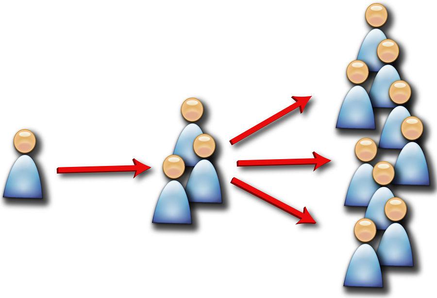 marketingviral
