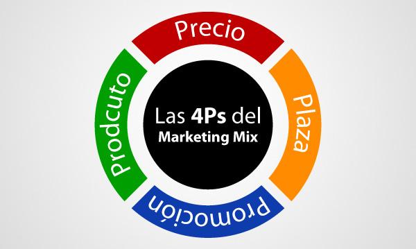 4 Ps del Marketing Mix