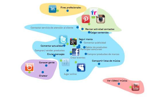 mujeres en las redes sociales 4