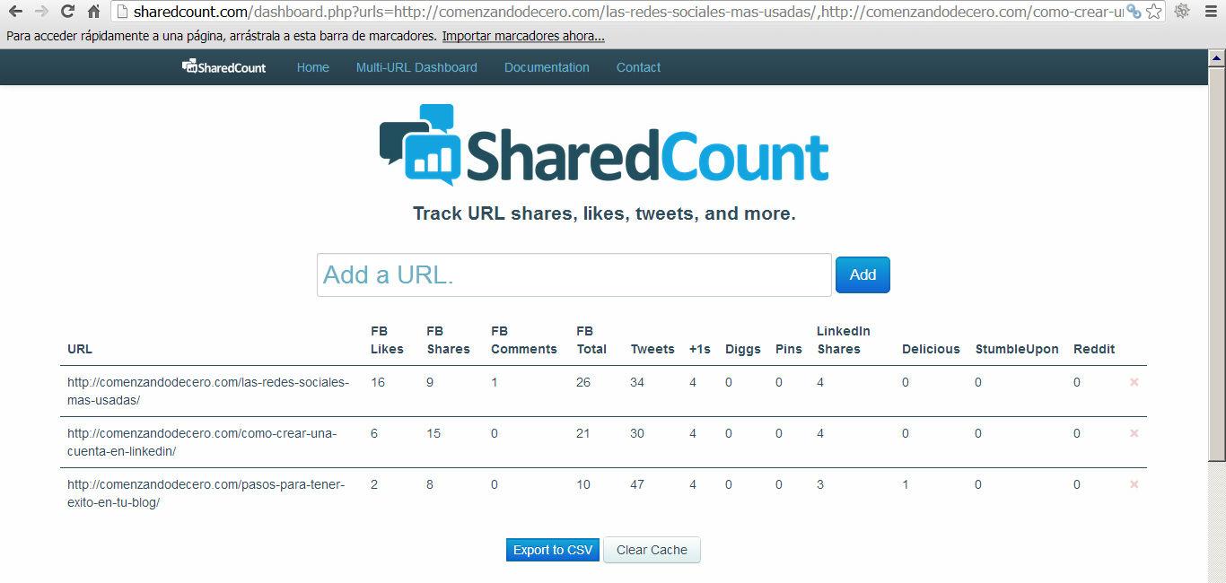 Medir el impacto de un post en las redes sociales 2