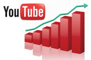 mejorar el posicionamiento de tu canal youtube 2