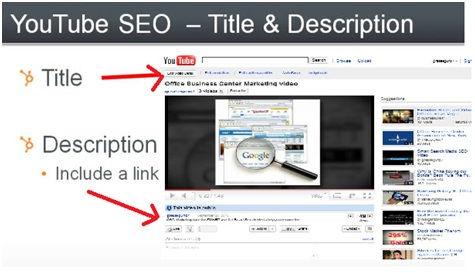 mejorar el posicionamiento de tu canal youtube 3