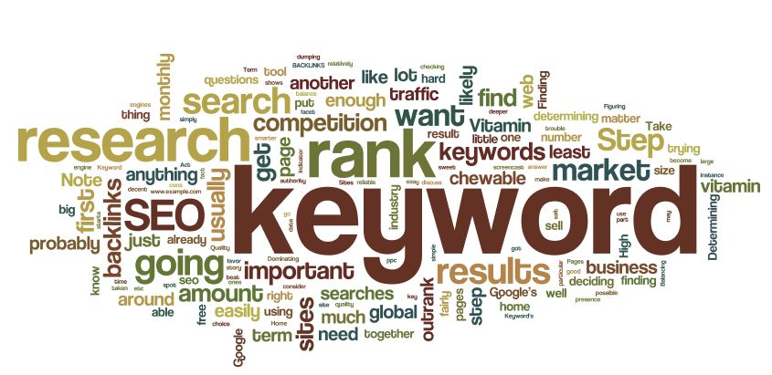 Elección de Keywords