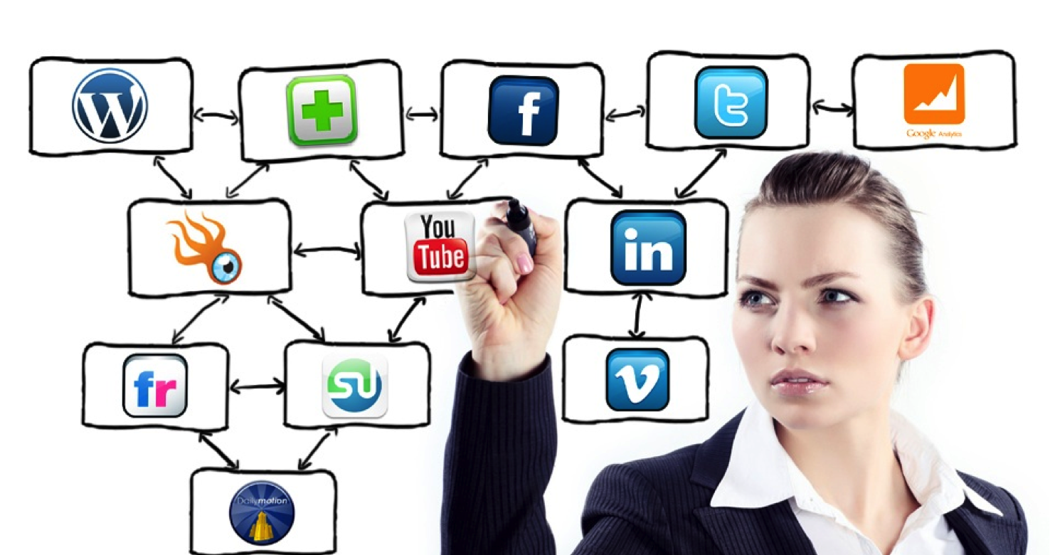 Estrategia Social Media Marketing