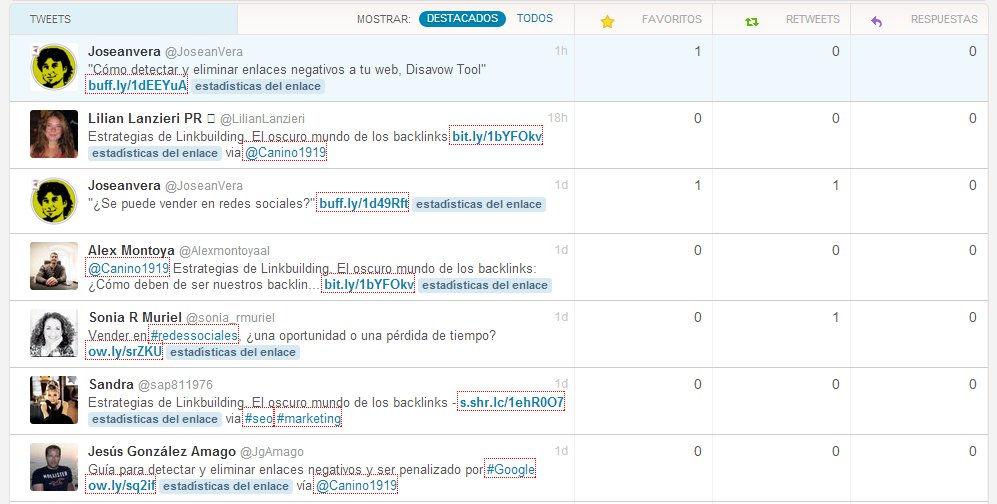 Twitter Analytics 5