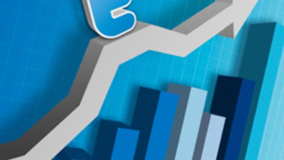 Twitter analytics herramienta