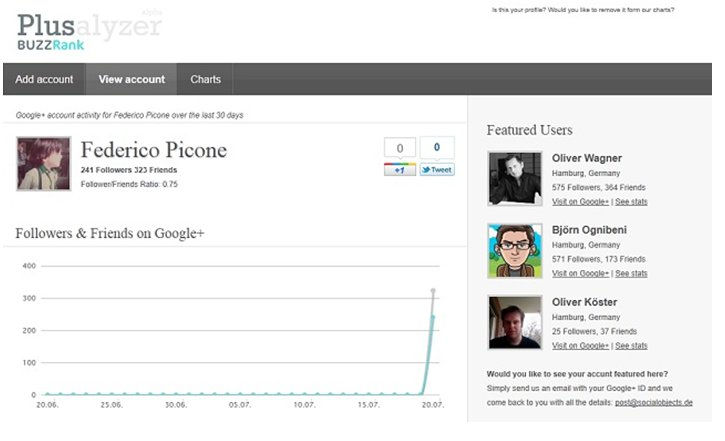 Aplicaciones para Google Plus 2