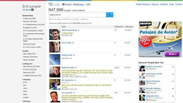 Encontrar gente en Google Plus