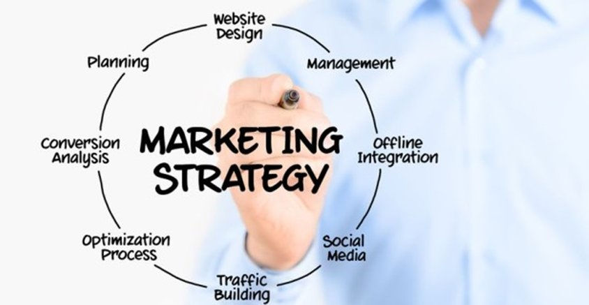 Claves para triunfar en Marketing Online