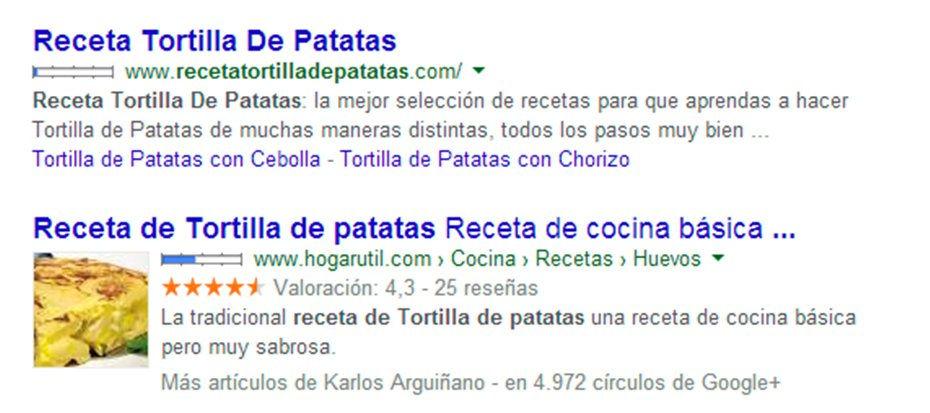 Datos fragmentados de Google