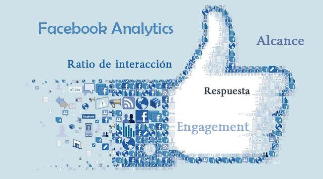 KPI para facebook