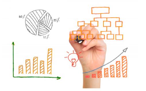Objetivos para Google Analytics