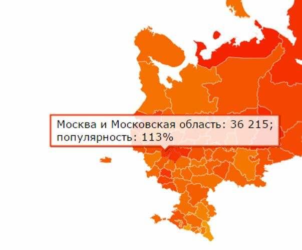 Yandex: región con muchas búsquedas