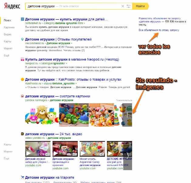 SERP de Yandex para eCommerce