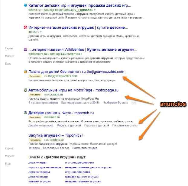 Anuncios en Yandex