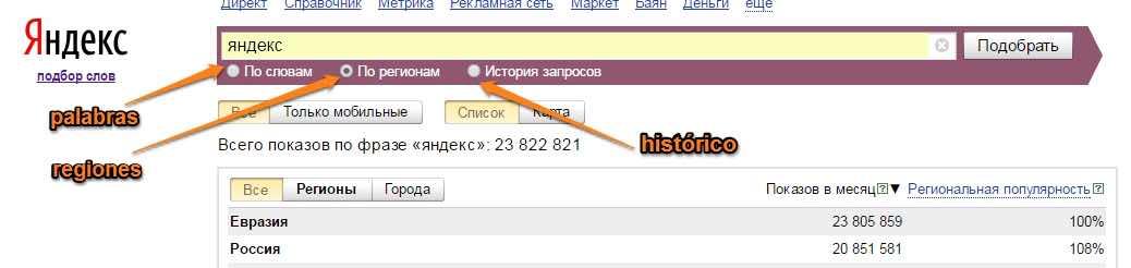 Funciones de Wordstat de Yandex