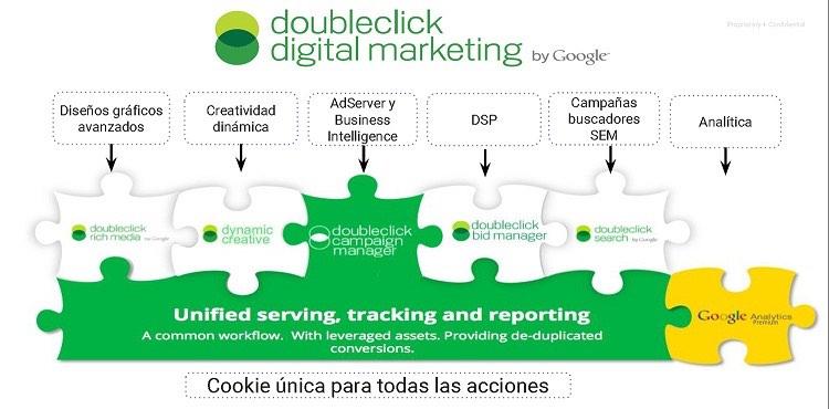 Double click Google