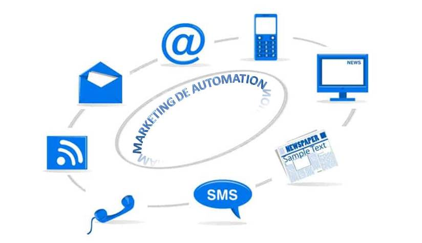 Fuentes marketing automation