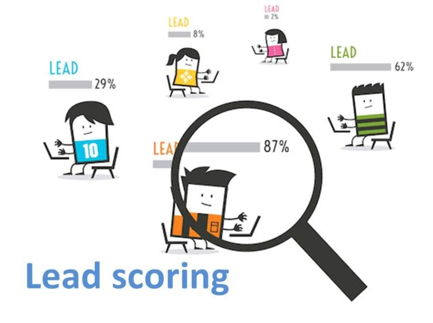 Que es el Lead Scoring