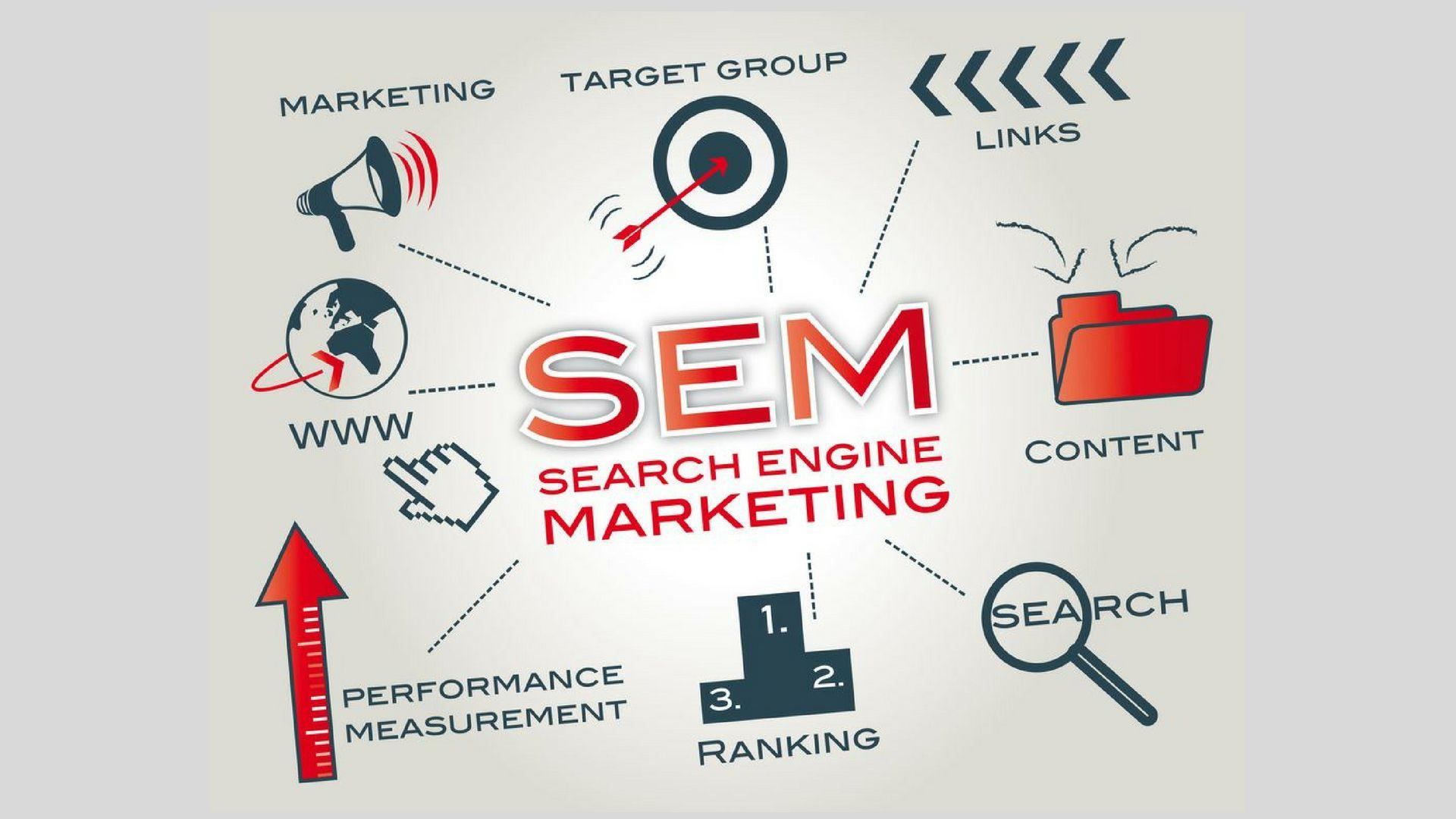 publicidad digital SEM