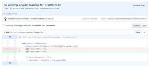 errores SEO con Javascript